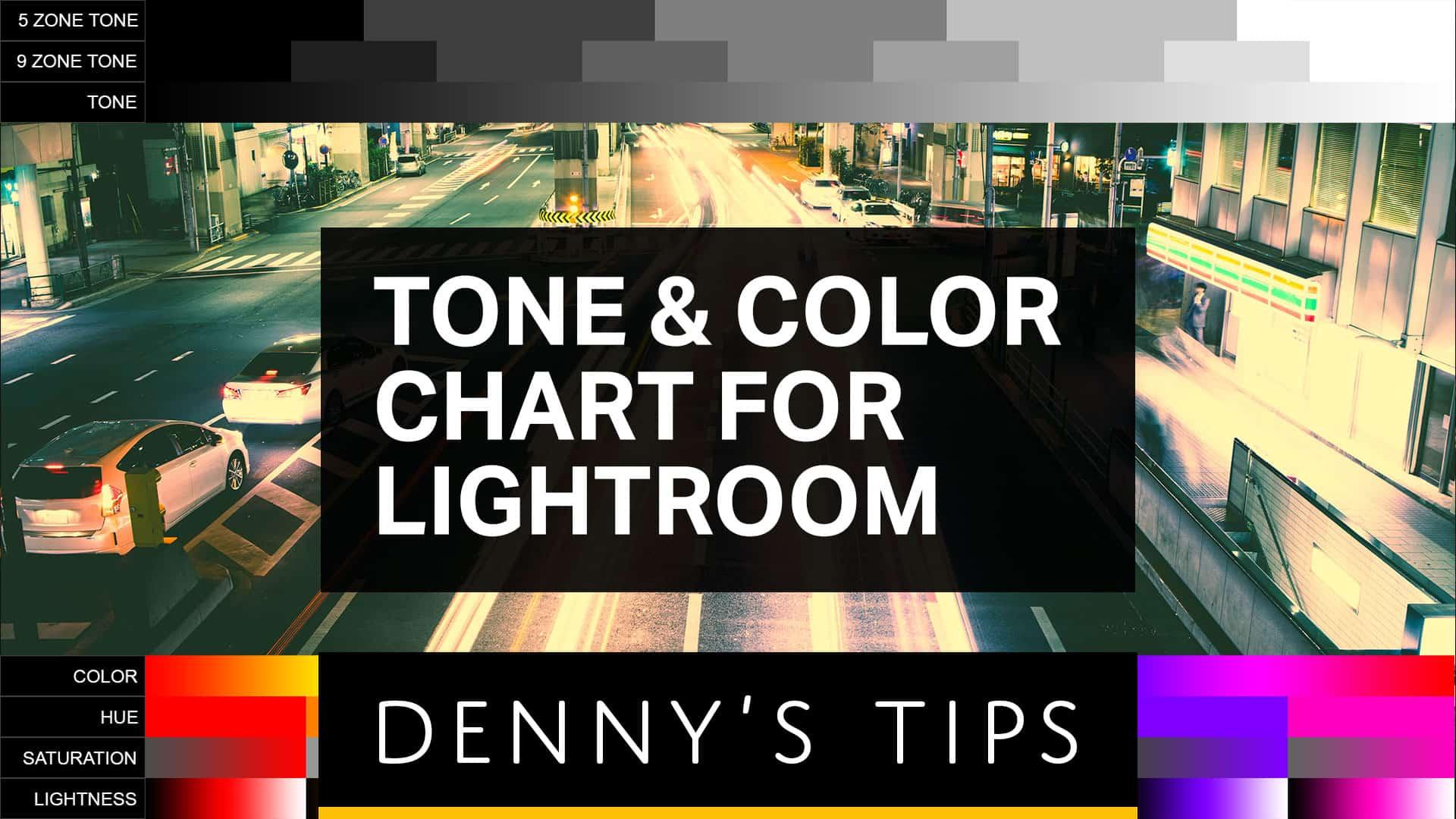 Lightroom Color Grading Chart